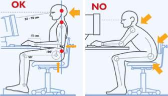 Postura al computer: combattere la cervicale